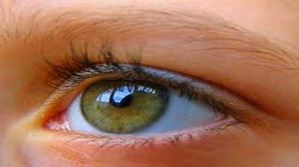 Eye twitching: Causes, Types, Complications & Treatments